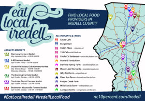 Map of Iredell Local Food Options