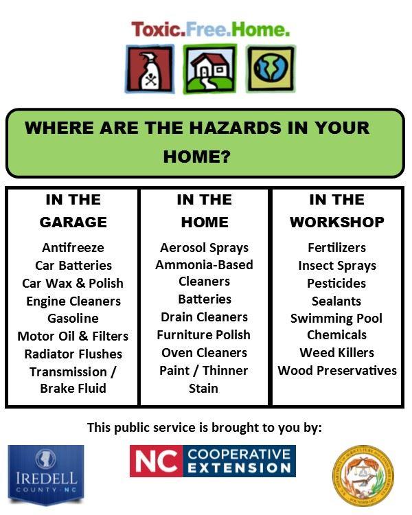 Household Hazardous Waste List
