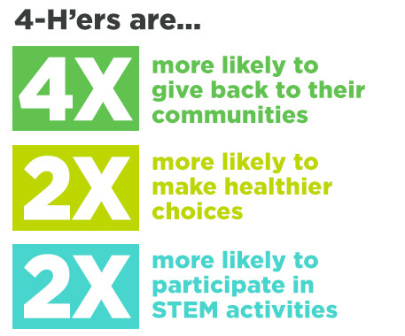 4-H'ers are...
